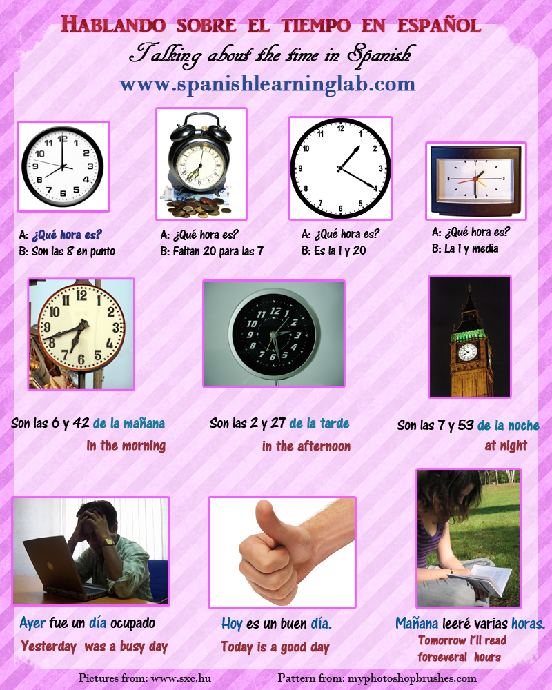 Lesson Talking About Time In Spanish Phrases Questions Conversations And Quiz Content 1 Vocabulary Time In Spanish Learning Spanish How To Speak Spanish
