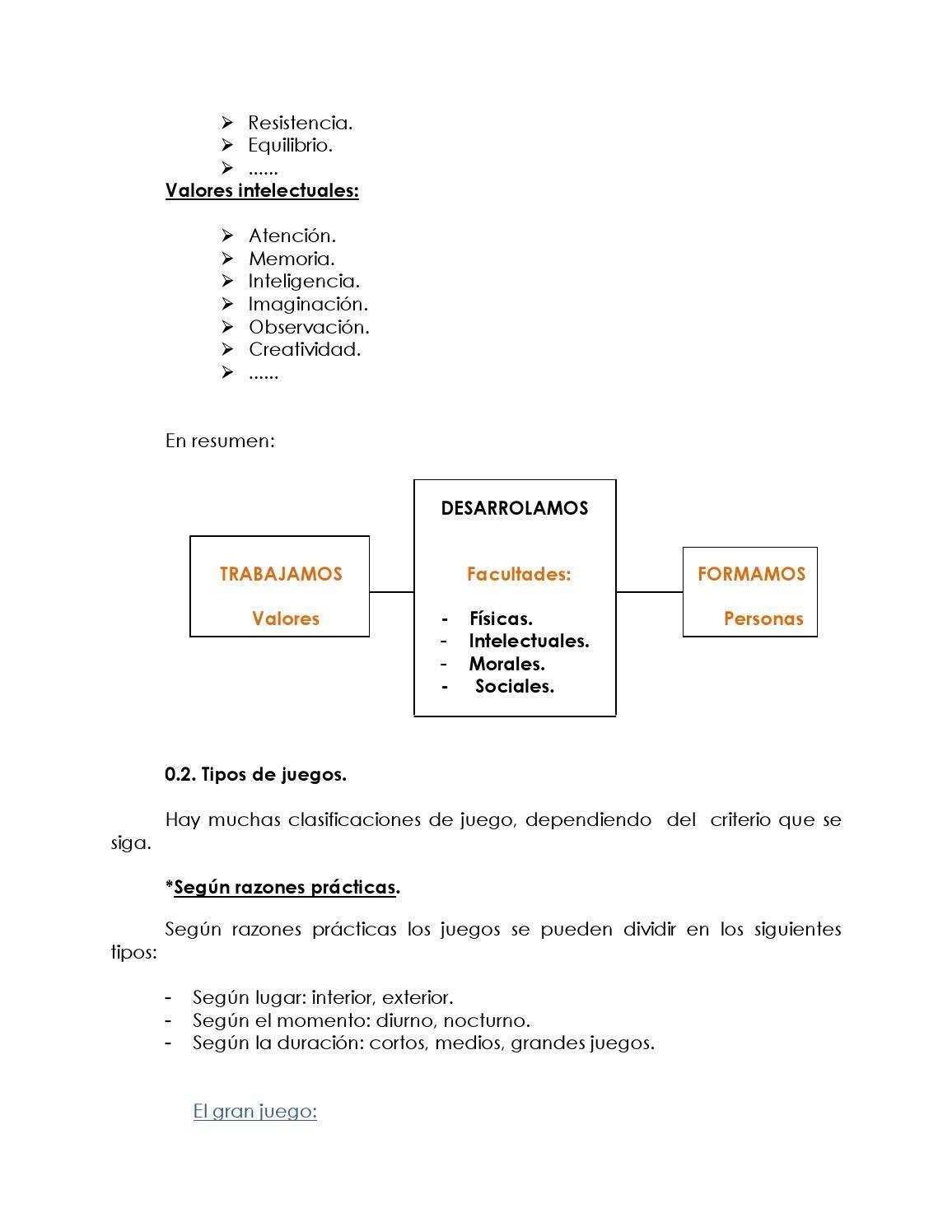 EL LIBRO DE JUEGOS DE DARÍO Digital publishing, Make it