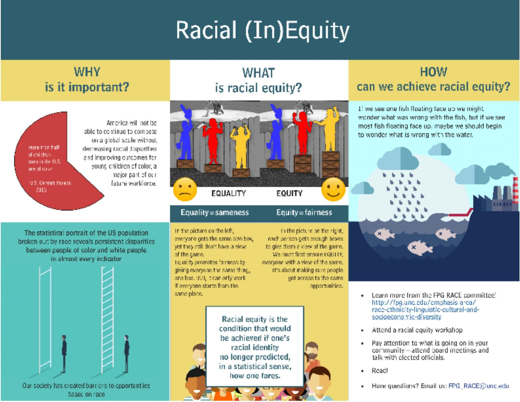 Racial In Equity An Infographic Fpg Child Development Institute Child Development Teaching Racial Infographic
