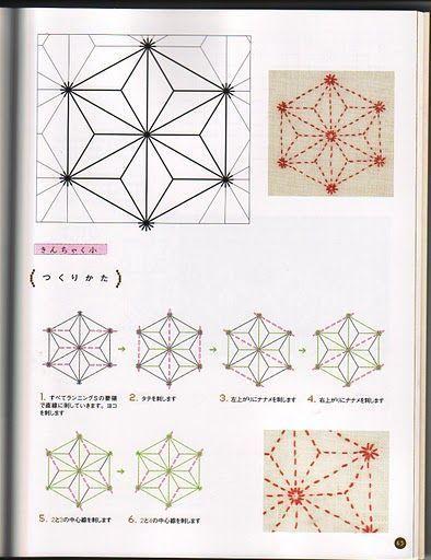 sashiko embroidery pattern                                                                                                                                                     Más