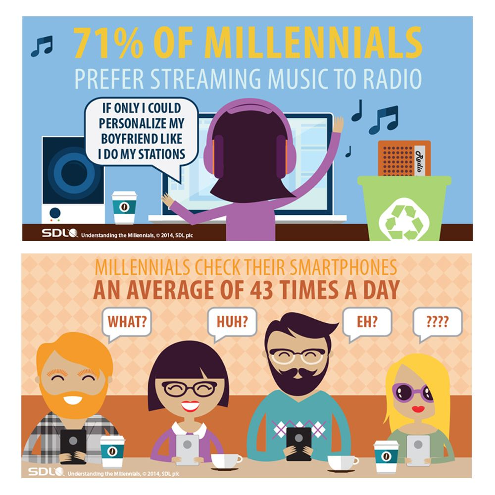 Millennial Statistics Shareable