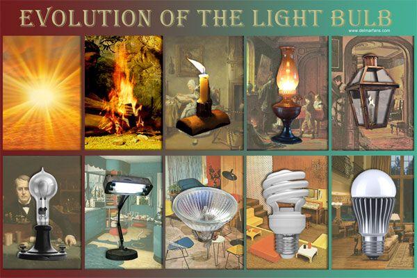 The History of the Light Bulb   Light bulb, Bulbs and Lights