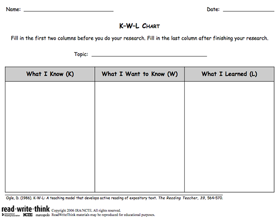 HereS A Kwl Chart From Readwritethink  Activate Prior Knowledge