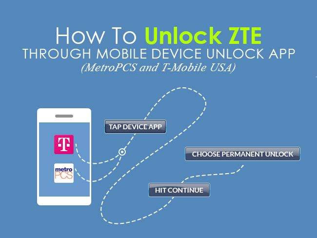 Pin by UnlockBase on Unlock ZTE Device | Coding, App, More code