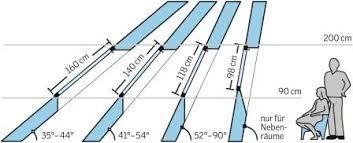 Velux Fenster Selber Einbauen : hnliches foto dachbodenausbau velux fenster eingebaut ~ Watch28wear.com Haus und Dekorationen