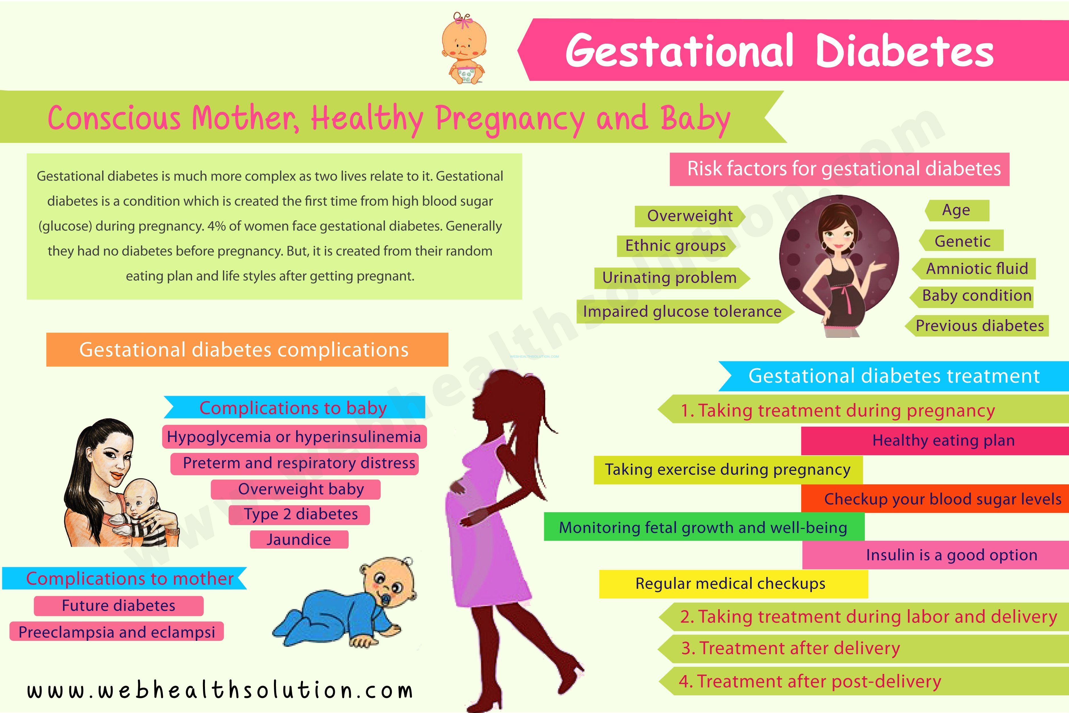 Gestational diabetes is a big tension. But, healthy eating plan ...