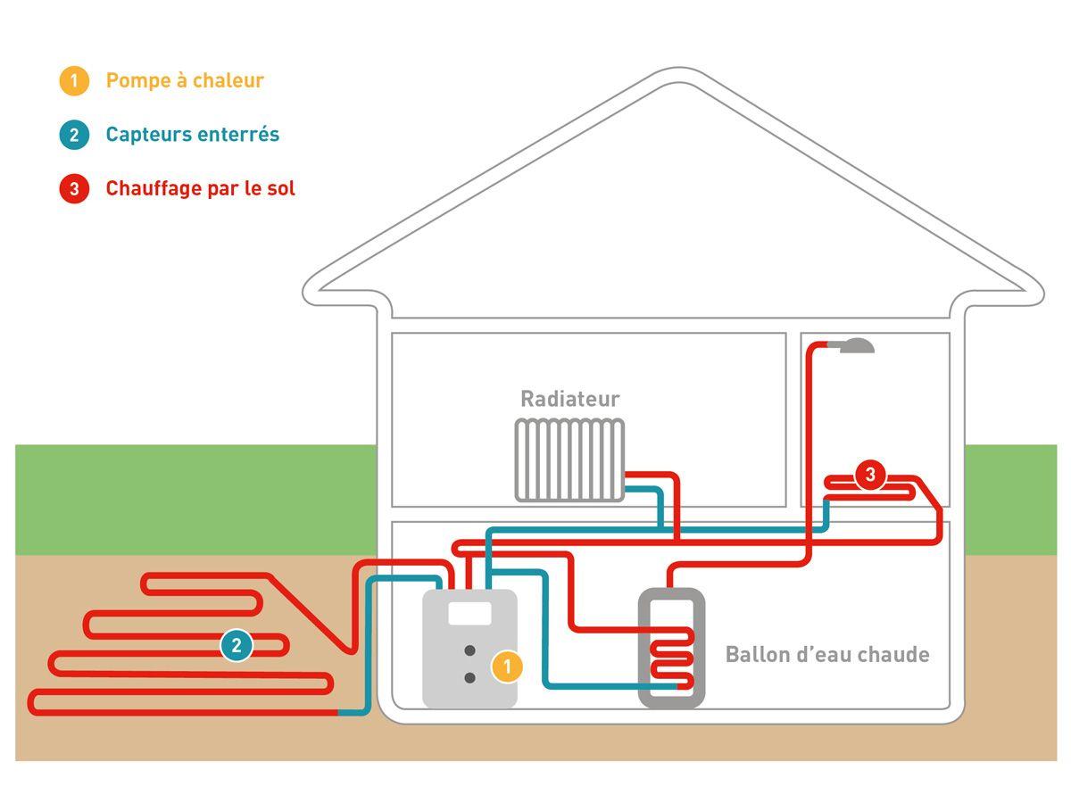 Schema hydraulique pompe a chaleur pdf