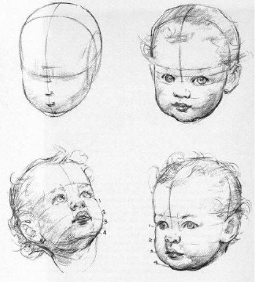 Como Dibujar El Rostro De Un Nino Aprender A Dibujar Rostros Dibujar Rostros Como Dibujar Rostros Humanos