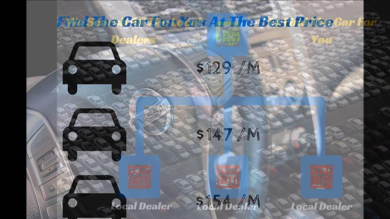 Auto Sales Denver Colorado Denver Car Concierge