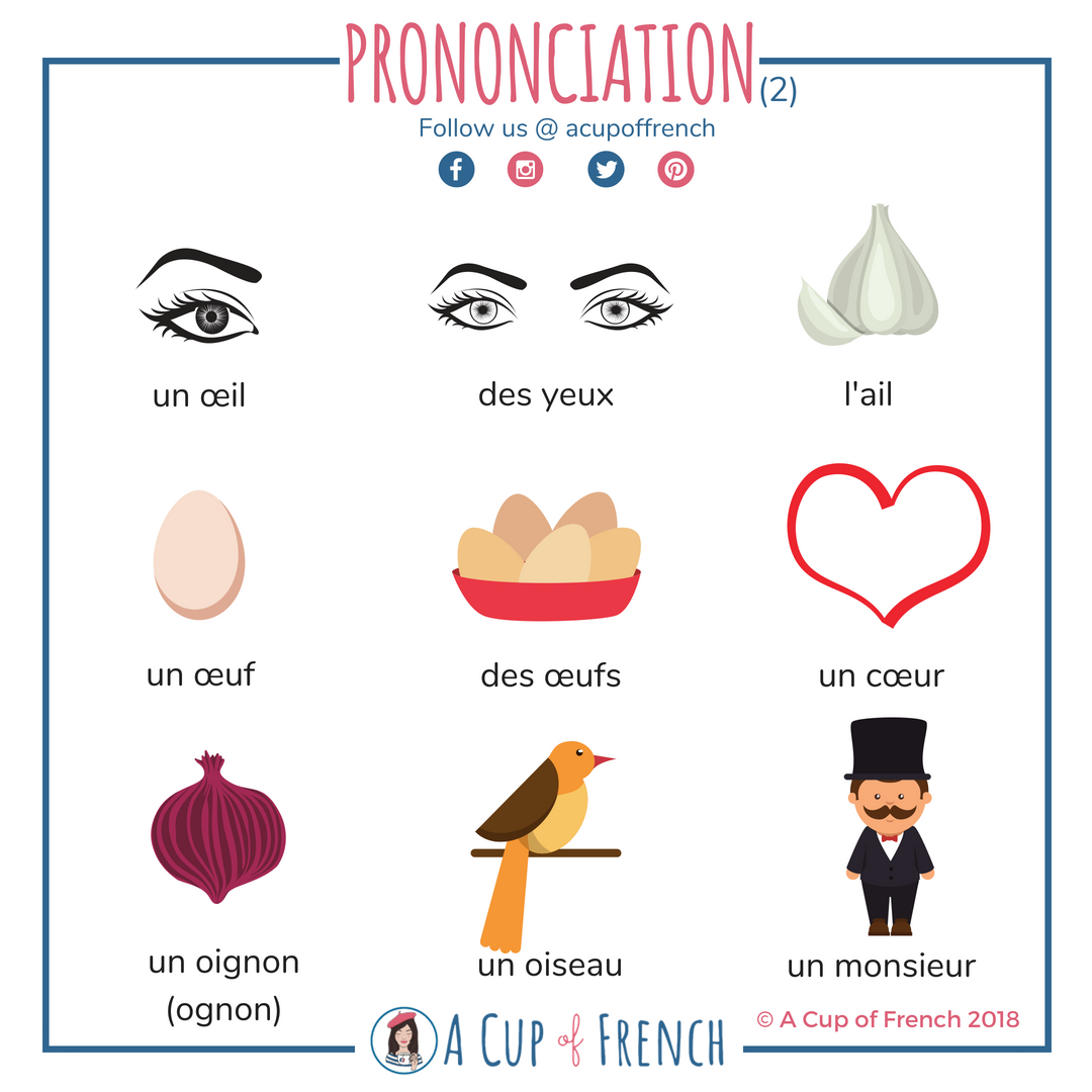 Difficult French Pronunciation 2