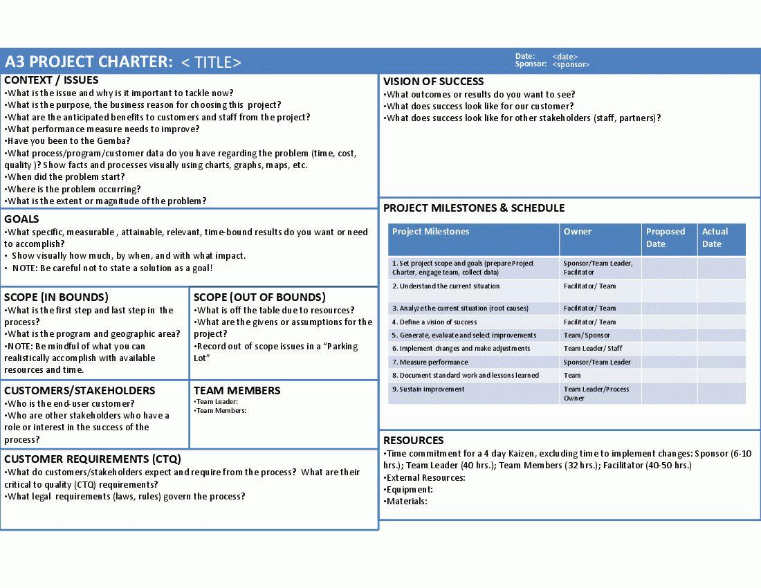 A3 Project Charter (Powerpoint) inside Team Charter