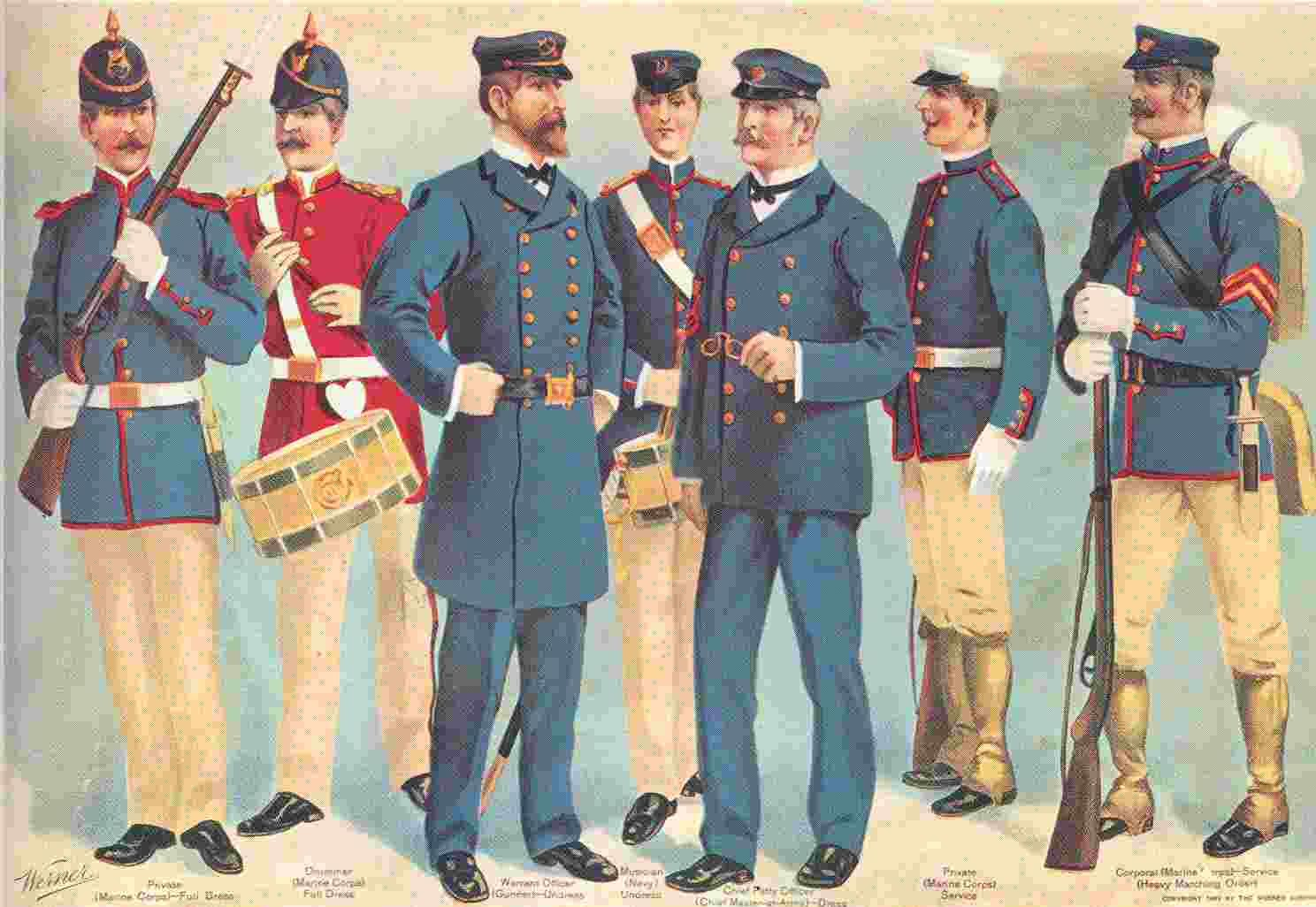 US Marines of the Philippine and Boxer Rebellions1899 1900