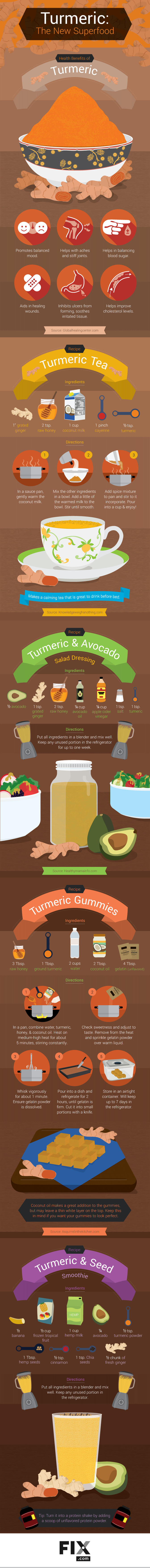 Read on to find out the many health benefits of turmeric, as well as some…