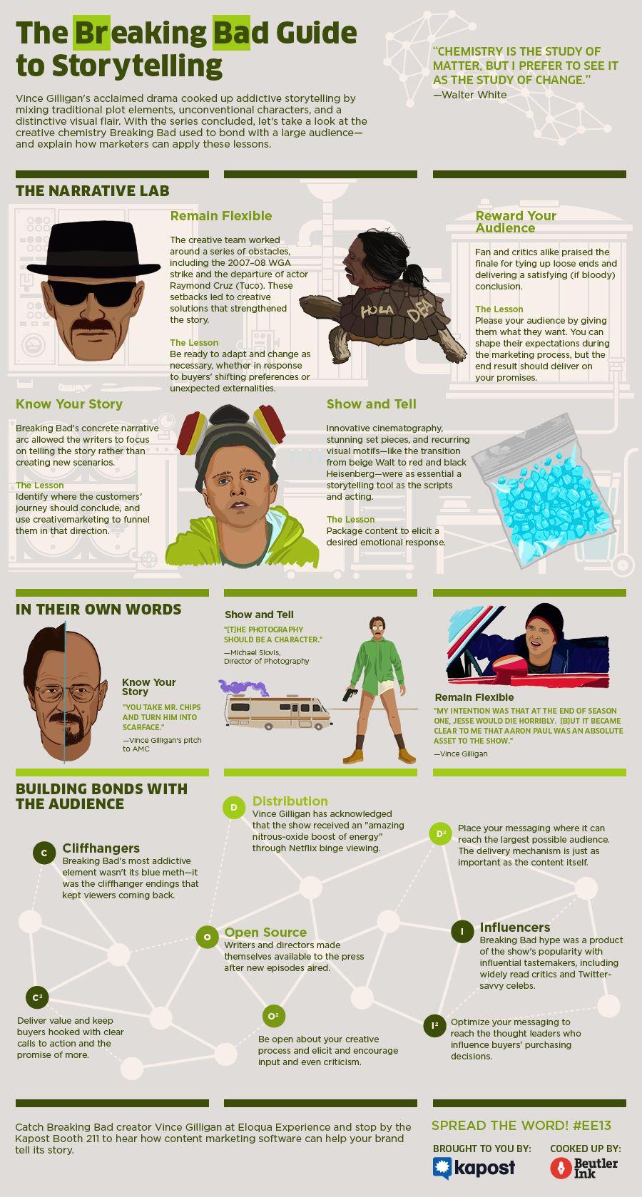 The Breaking Bad Guide to #Storytelling [Infographic] http://marketeer.kapost.com/2013/10/breaking-bad-guide-to-storytelling-infographic/
