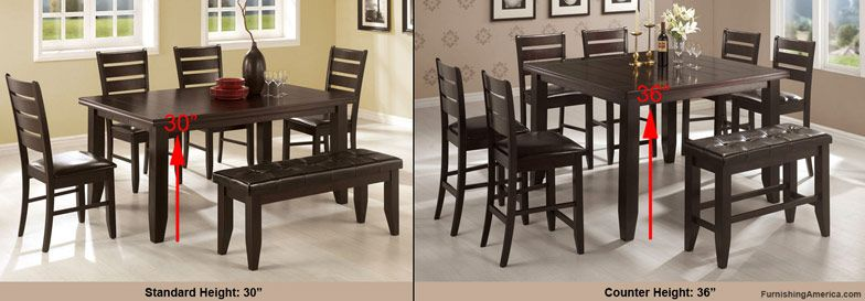 Standard Height Table Measurements Vs Counter Courtesy Of Furnishing America