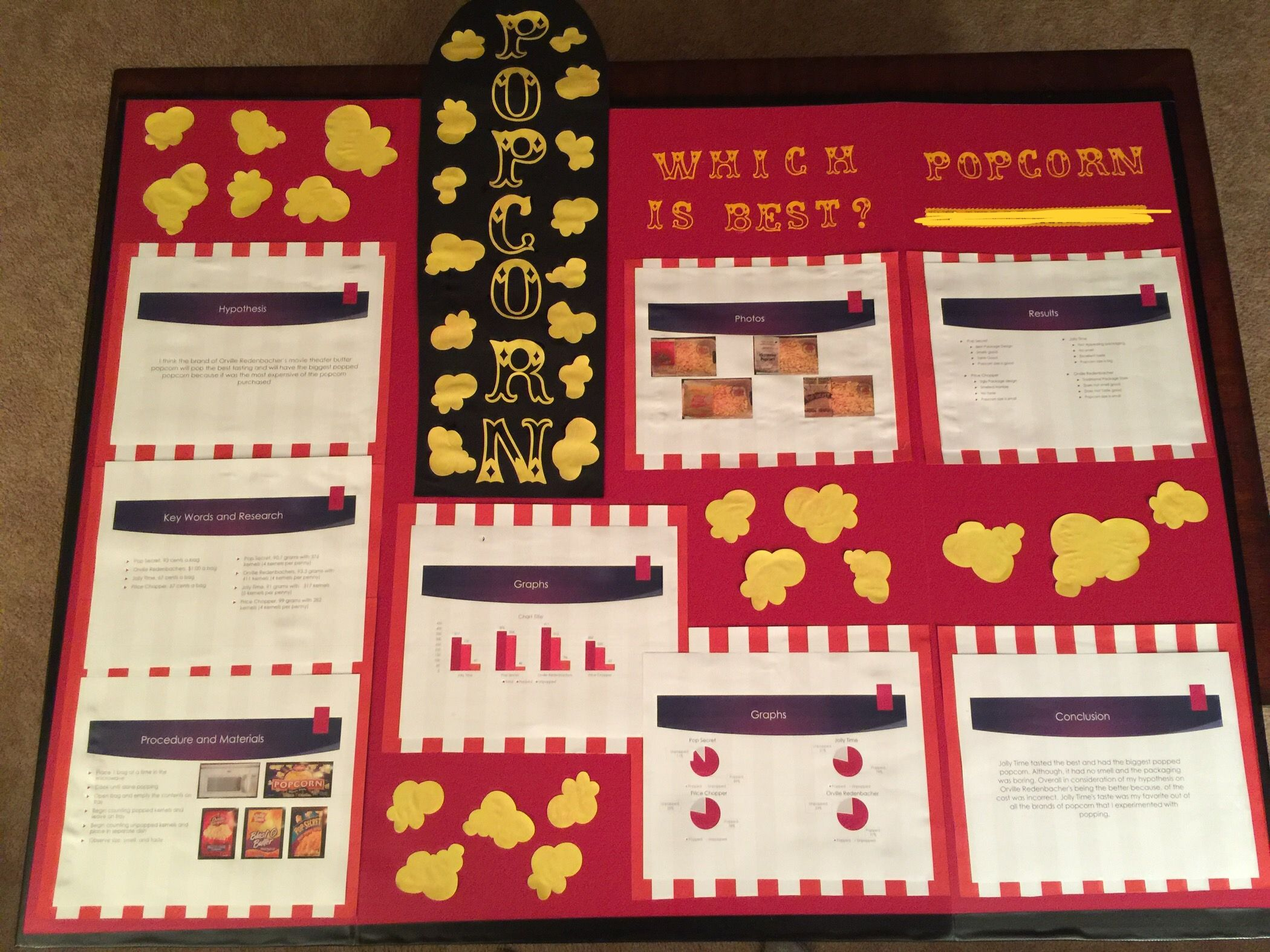 which popcorn brand pops the best science fair project