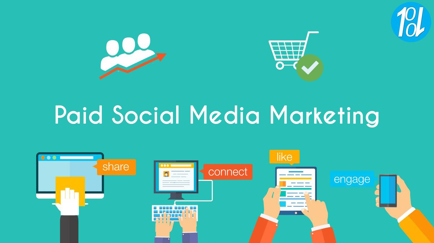 Paid Social Media Marketing !! 👉 The most promising option
