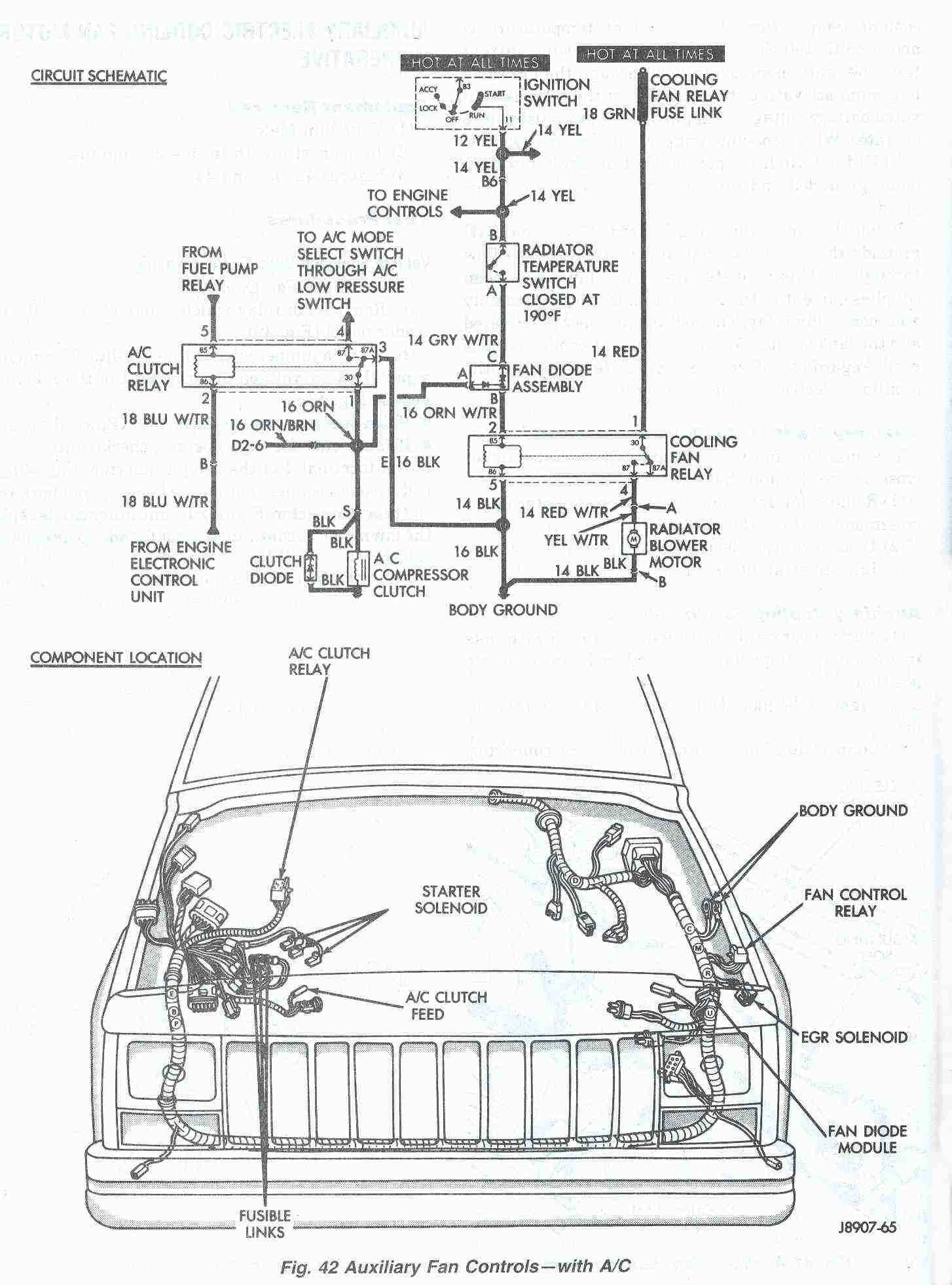 70 Awesome 2001 Jeep Grand Cherokee Cooling Fan Wiring Diagram in 2020 | Jeep  cherokee, Jeep cherokee sport, Jeep cherokee headlightsPinterest