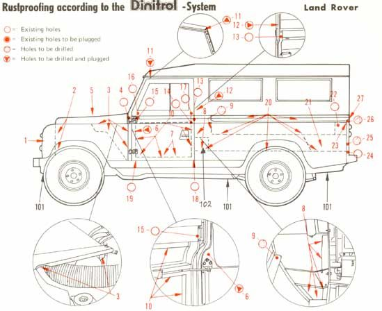 A prehensive Land    Rover    rust proofing spray    diagram    showing where to apply the appropriate