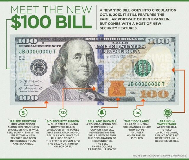 Meet The New 100 Dollar Bill Infographic 100 Dollar Bill Dollar Bill Money