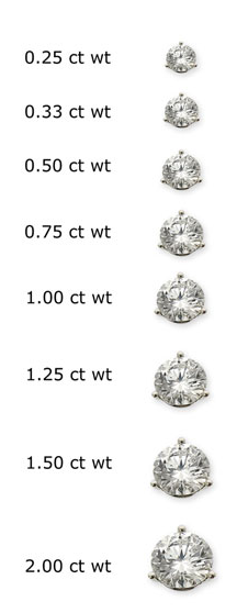 Diamond chart sizes also best carat comparison images on pinterest rings jewelry and rh