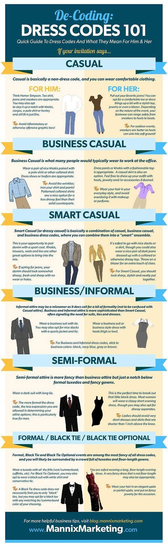 Wedding Dress Codes: Original source - Party Mashmallow | Wedding ...