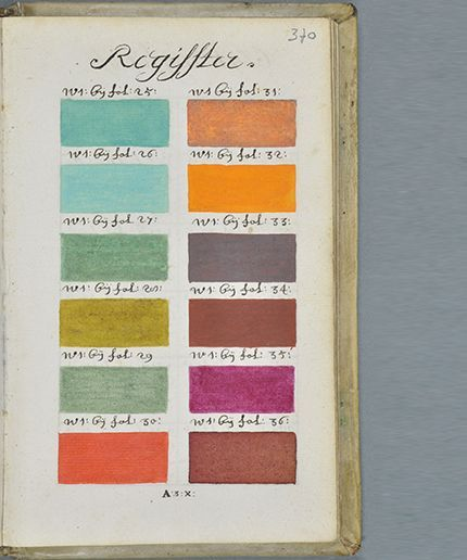 This Is What A Pantone Color Chip Looked Like In The 1600s | Pantone ...