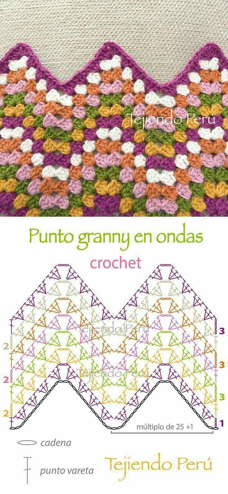Kleed voor de bank | Haken | Pinterest | Manta de lana, Ganchillo y ...