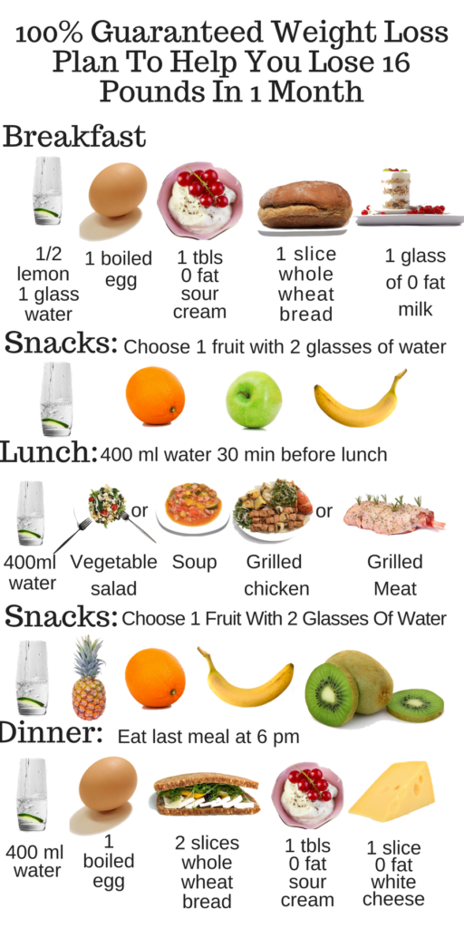 Good diet and workout plan to lose weight