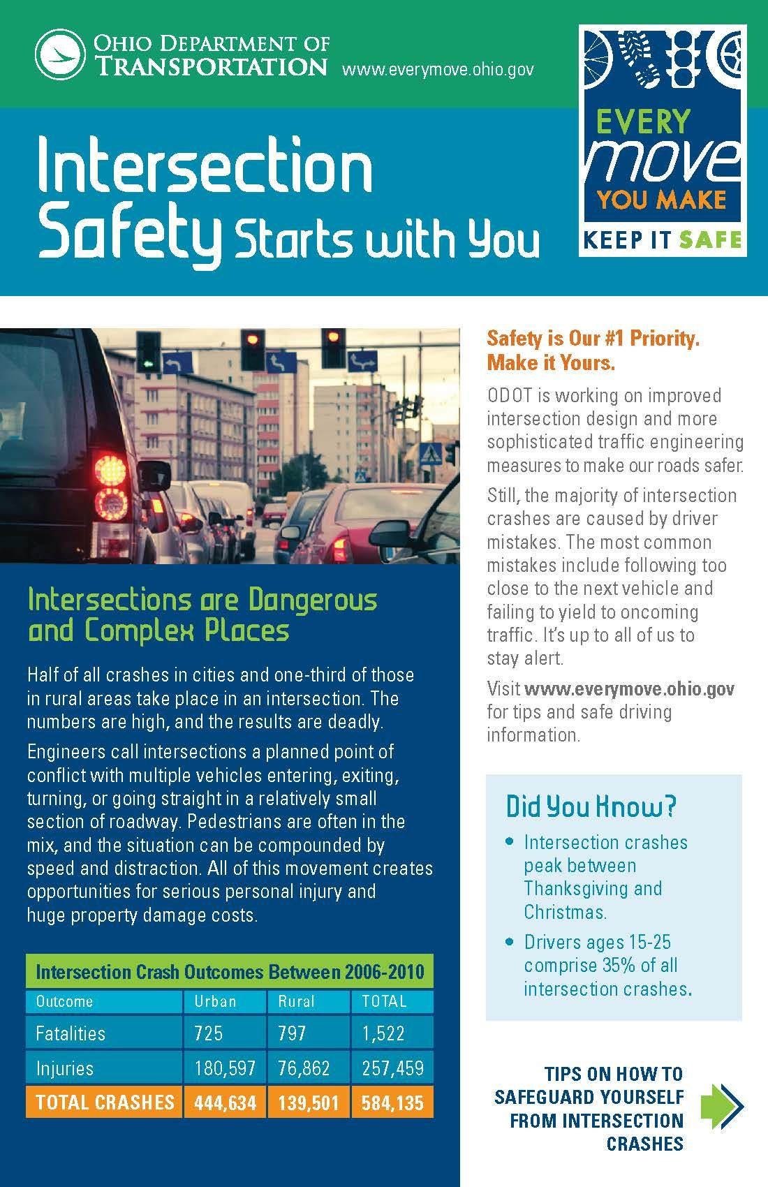 Intersection Safety starts with you | Safety is No Accident