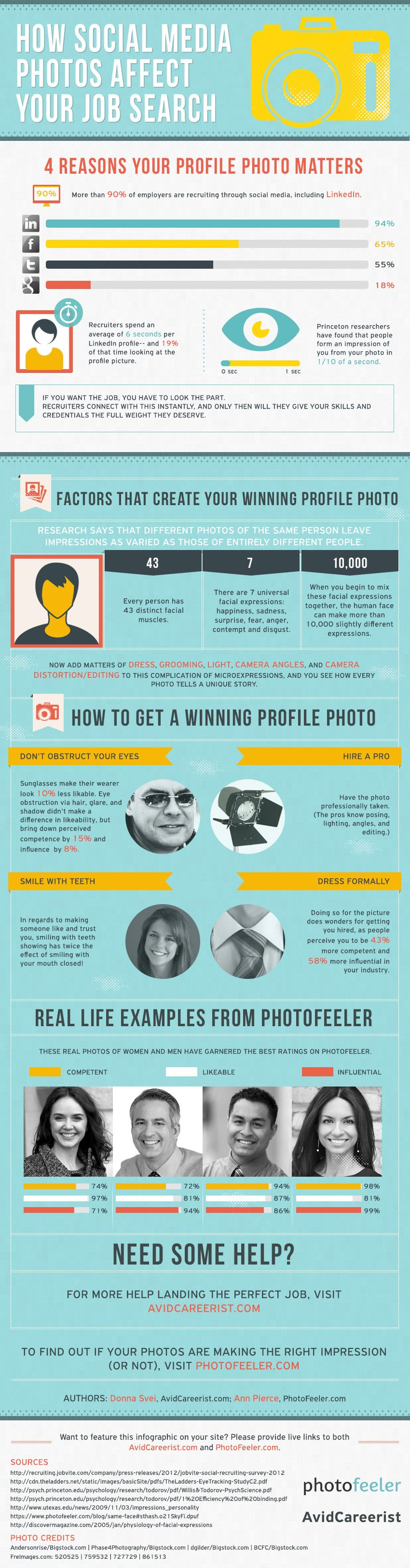 How Social Media Photos Affect Your Job Search #infographic