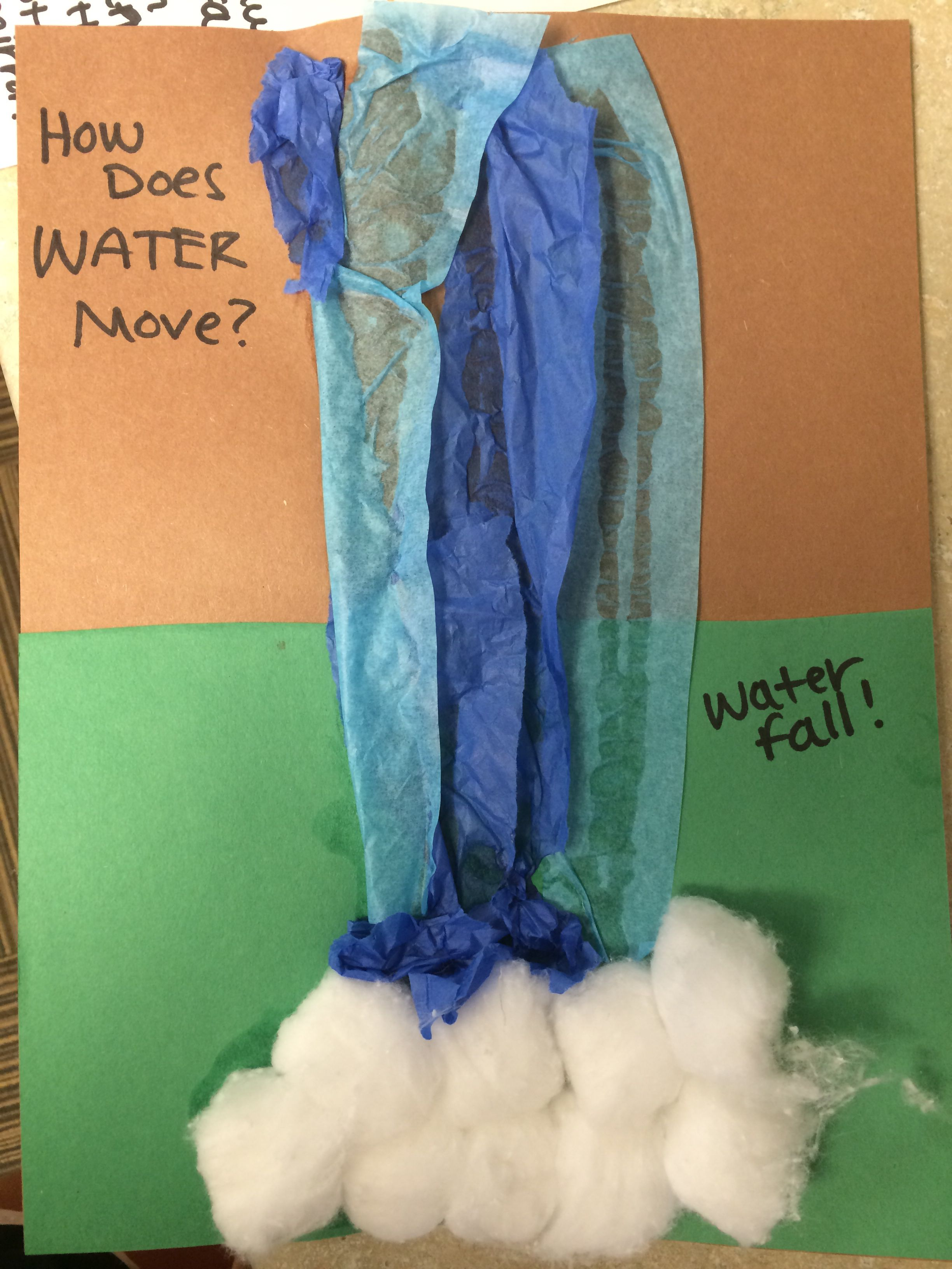 Waterfall craft: how water moves #preschool