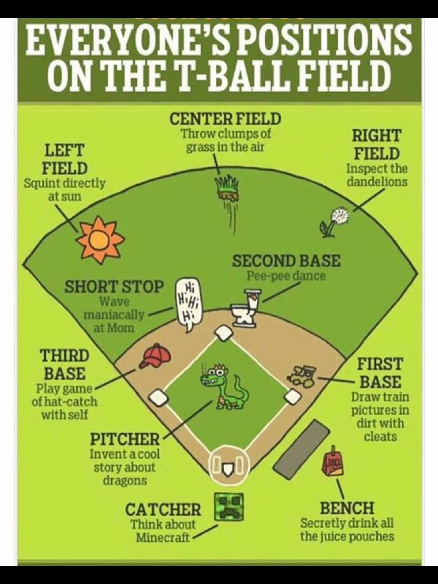 On the t ball field anything softball related pinterest on the t ball field pooptronica Gallery
