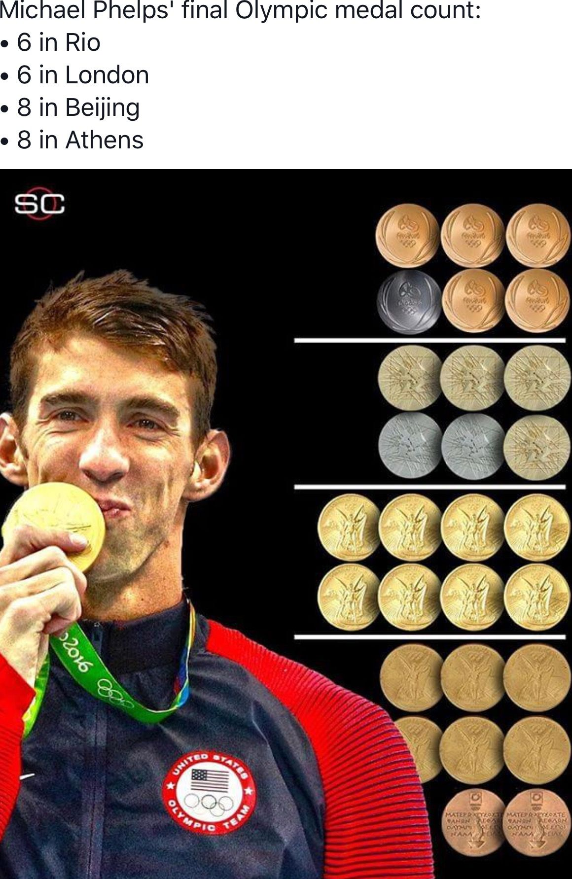 The Most Decorated Olympian Ever Is A Swimmer Michael