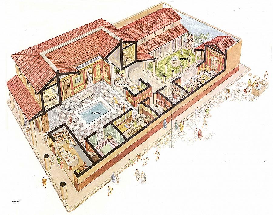 Oconnorhomesinc Com Terrific Ancient Roman House Plans Darts Design Com For 40 Villa Floor Plan Roman House Ancient Roman Houses Roman Villa