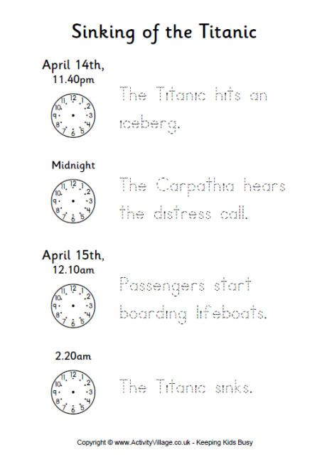 Titanic timeline worksheet
