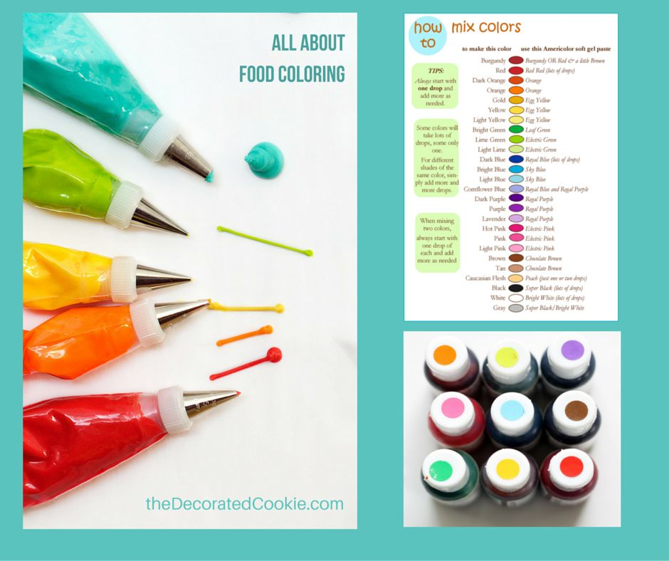 All About Food Coloring  Color Mixing Chart Food And Cookie