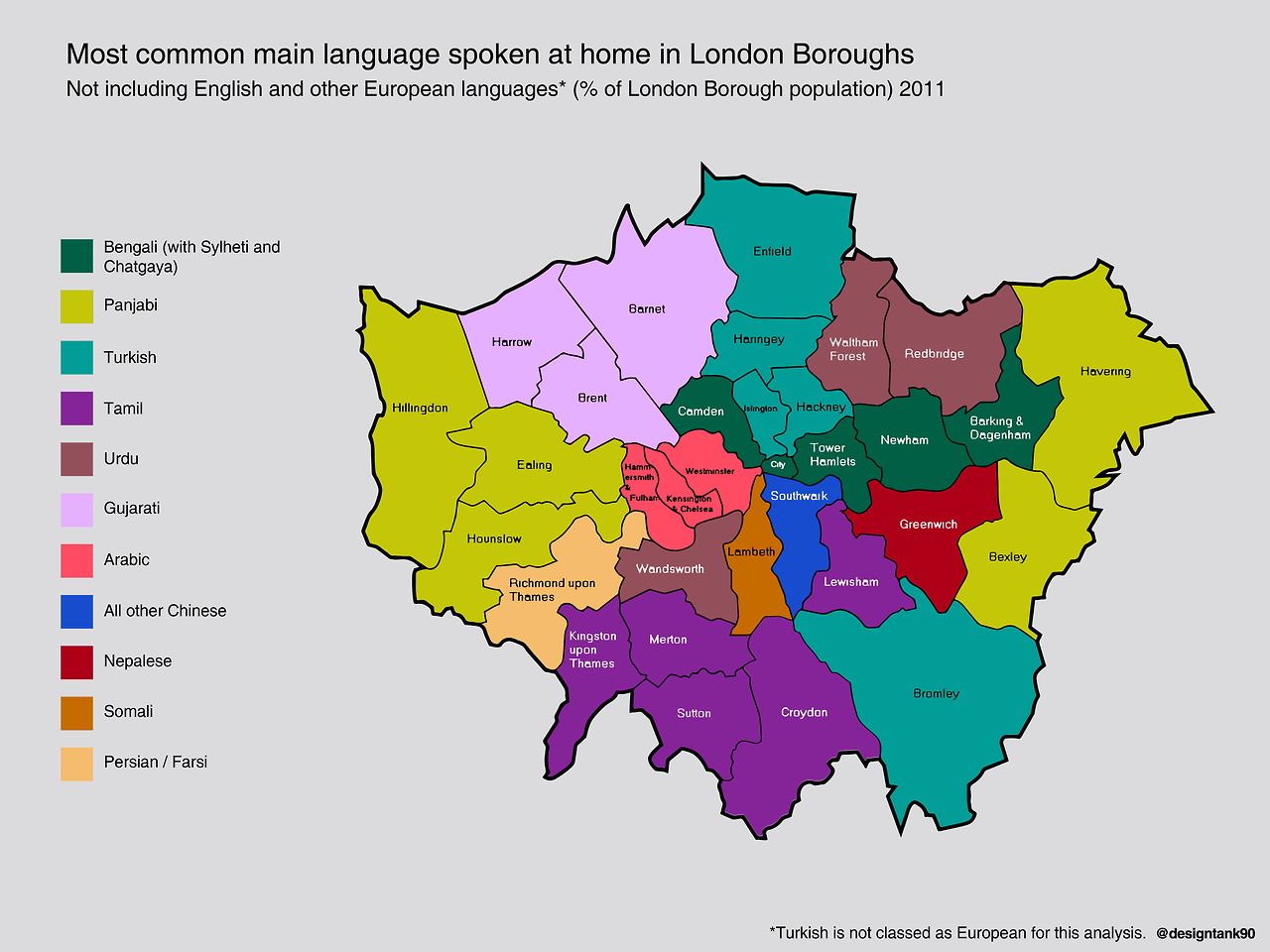 Datarep Most Common Main Language Spoken At Home In London Not - Main languages in the world