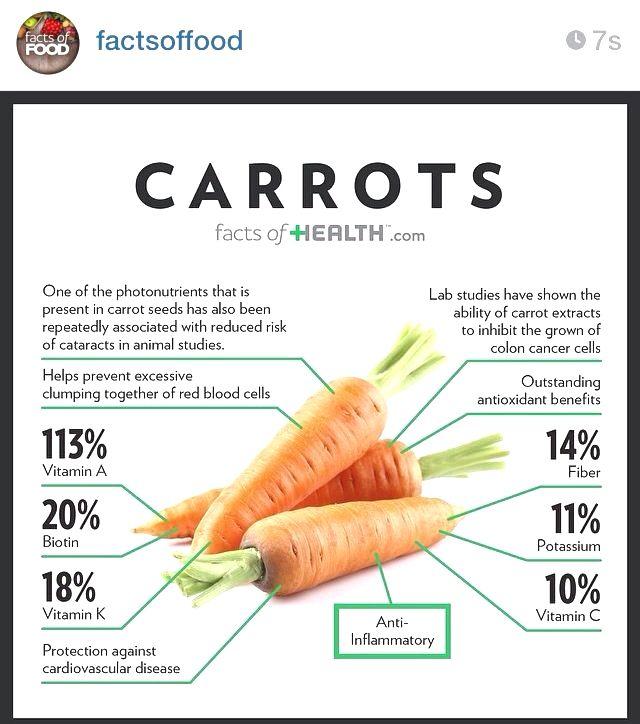 Health tips image by Kholyukov | Health benefits of carrots. Carrot benefits. Coconut health benefits