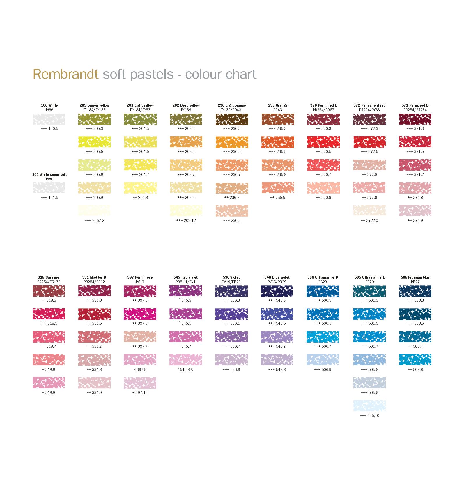 Rembrandt Pastels Color Chart Color Charts Pinterest Pastel