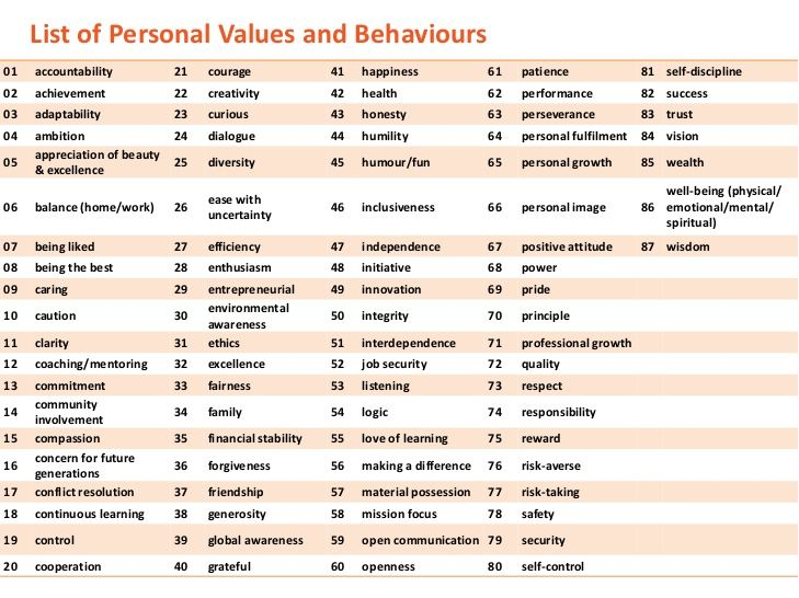 list of personal values in english and spanish Google Search – Personal Values Worksheet