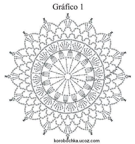 Patrón tejido circular | horgolás | Pinterest