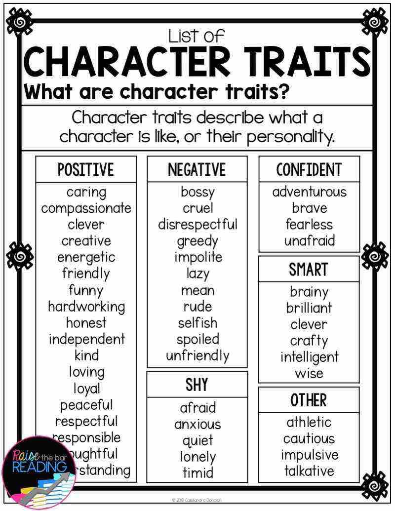 hight resolution of Character traits anchor chart for supporting students in fiction reading  activities. …   Teaching character