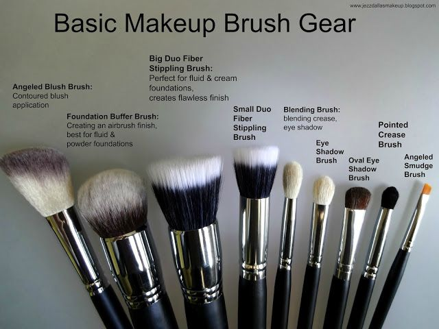Jezz Dallas Make Up Your Mind How To Choose An Essential Makeup Brush Set Makeup Gear You Need Essential Makeup Brushes Makeup Brush Set Makeup Brushes