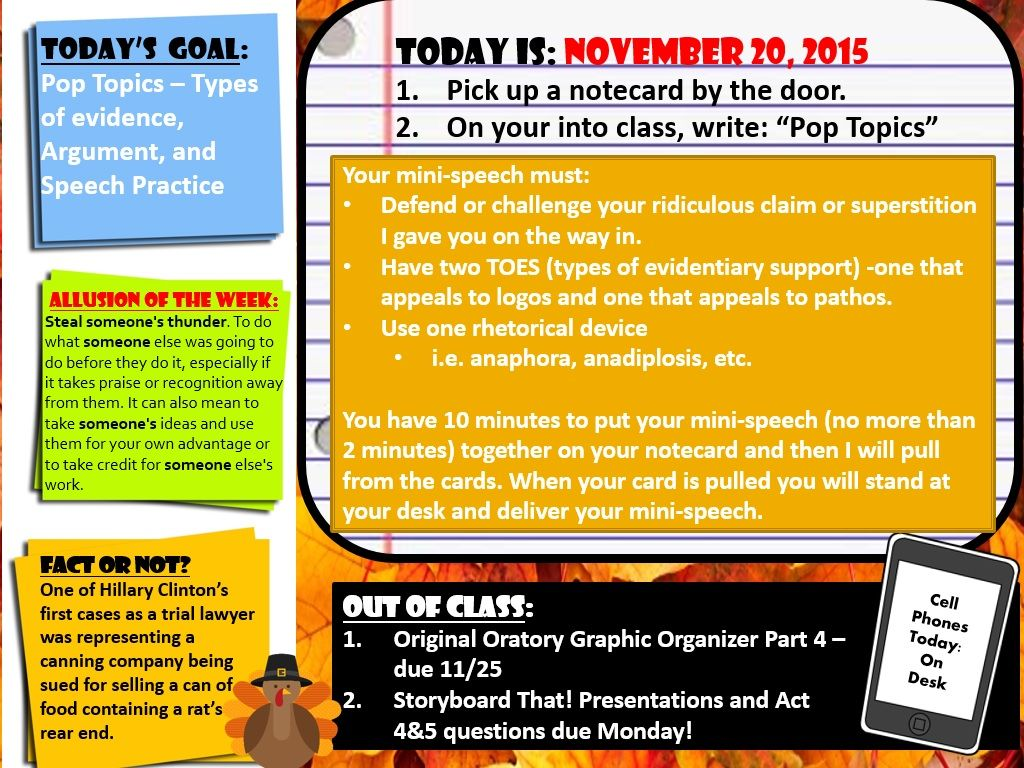 2 minutes english speech topics