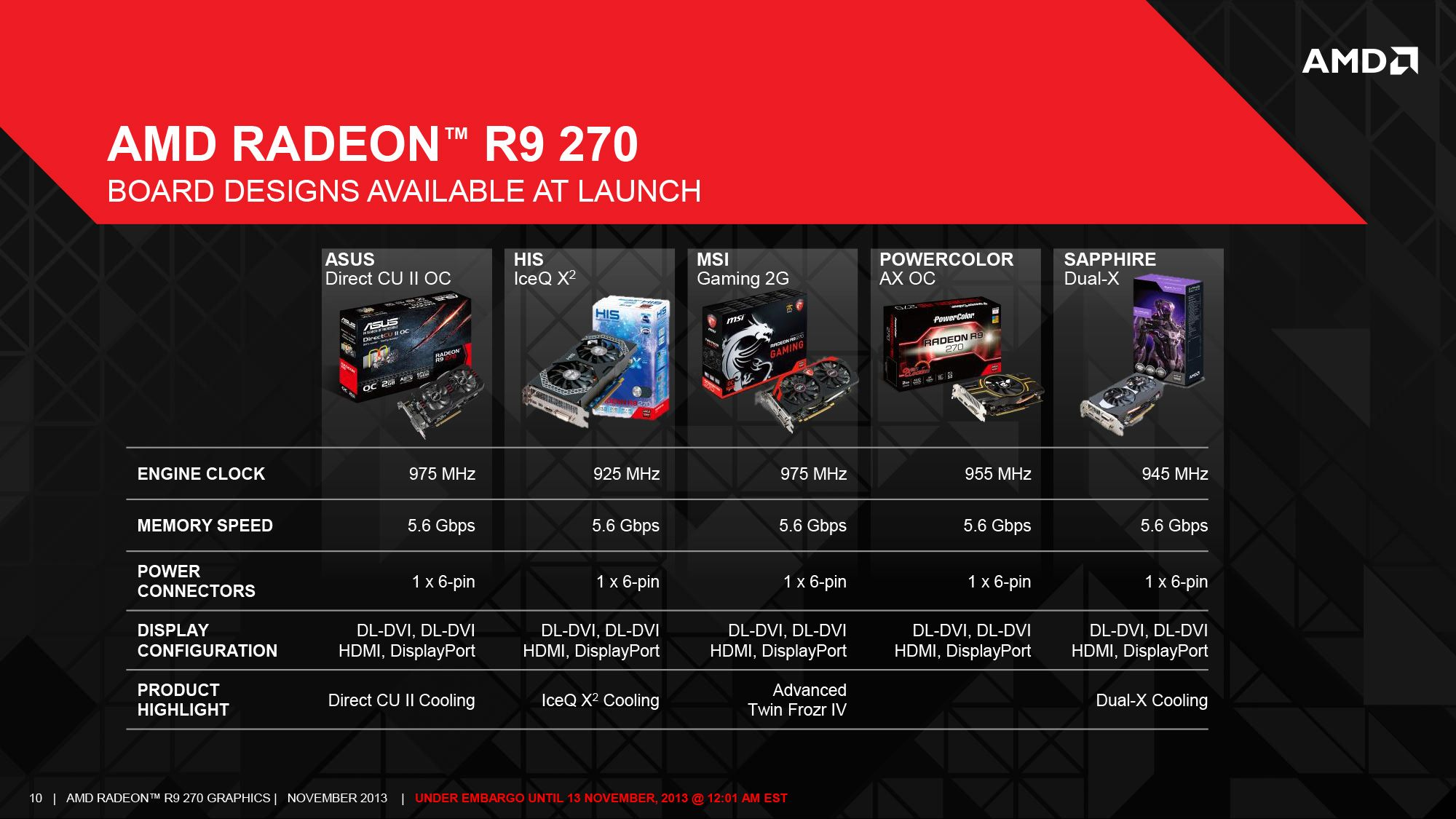 The Amd Radeon R9 270x R9 270 Review The Radeon 200 Series Was A Different Kind Of Launch From Amd Than Anything We Ve Seen From Th Amd Nvidia Previous Year