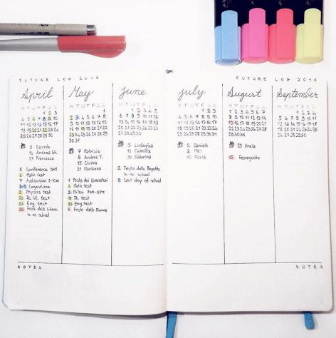 Bullet Journal Future Log by @bluelahe