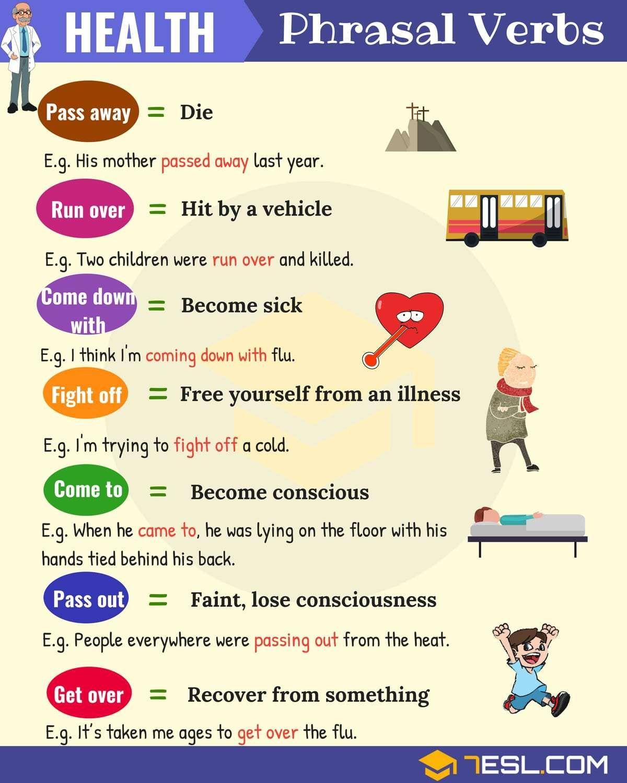 Easy Ways To Learn Phrasal Verbs In English