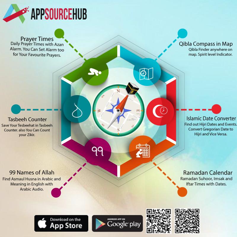 Hijri Calendar App | Qiblacompassapp | Pinterest | Hijri