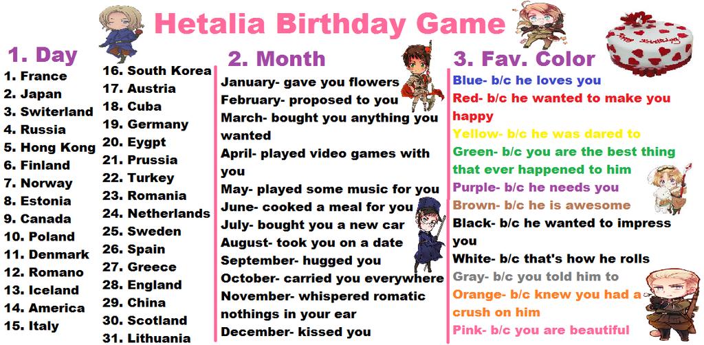Hetalia Birthday Game